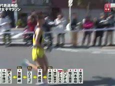 Nittoスポーツスペシャル第35回大阪国際女子マラソン兼リオデジャネイロ… 20160131