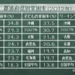 オイコノミア「又吉直樹 ボクのニュースの経済学」 20160328