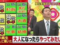 くりぃむクイズ ミラクル9 3時間スペシャル 20160330