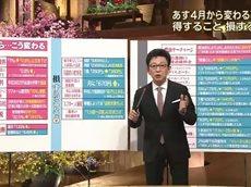 報道ステーション 20160331