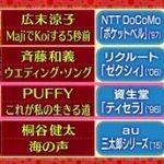 関ジャム 完全燃SHOW ~PUFFY&鬼龍院翔も参加J-POP検定~ 20160410