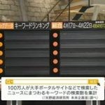 報道ステーション SUNDAY 20160424