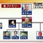 新報道2001 20160501