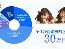 人生デザイン U-29「セルフプロデュースアイドル」 20160503