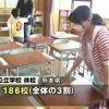 TBSニュースバード 20160508