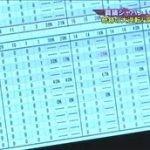 バース・デイ【女子バレー 眞鍋ジャパンに密着】 20160521