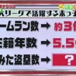 スクール革命!【生まれた順で分かる!兄弟性格分析クイズ】 20160529