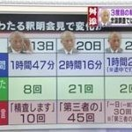 ゴゴスマ~GOGO!Smile!~ 20160530