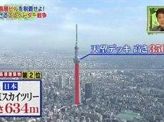 金曜プレミアム・池上彰スペシャル世界と闘う日本 20160603