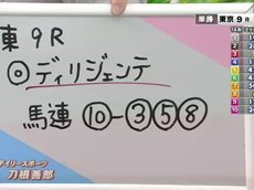 JRA競馬中継 20160605