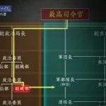 """NHKスペシャル「北朝鮮""""機密ファイル"""" 知られざる国家の内幕」 20160605"""