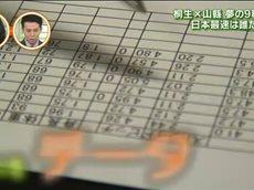 SPORTSウォッチャー▽由伸巨人×日本最速投手大谷に注目&陸上最速男は? 20160605