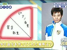 グッと!スポーツ「世界一美しい背泳ぎ 入江陵介を丸裸!」 20160614