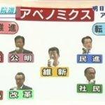 ニュースウオッチ9▽鈴木奈穂子が英国取材・どうなる欧州 日本は?ロンドン中継 20160627