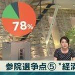 報道ステーション 20160705