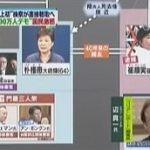 情報ライブ ミヤネ屋 20161114 1355