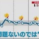 あさイチ「血糖値スペシャル」 20161116