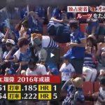 SPORTSウォッチャー▽プロ野球キャンプ直前情報!楽天オコエを特集! 20170130
