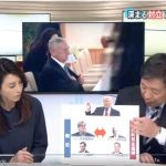 NEWS23 金正男氏殺害…2人目の女を逮捕。最新情報 20170216