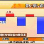 Newsモーニングサテライト【速報!トヨタが新車を世界初公開】 20170413
