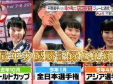 Going! Sports&News 20170422