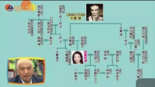 ワイドナショー【安藤和津&泉谷しげる&指原莉乃】 20170423