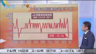 Newsモーニングサテライト【仏大統領選 最新情勢】 20170424