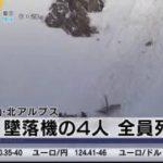 Newsモーニングサテライト【今、日銀に必要な「民間との対話」】 20170605