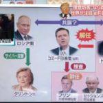 """NEWS23 トランプ大統領捜査介入は?""""ロシア疑惑""""で重大局面 20170608"""