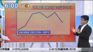 Newsモーニングサテライト【日本企業のM&A 今後は?】 20170620
