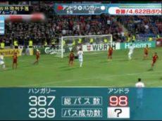 日本サッカー応援宣言 やべっちFC 20170625