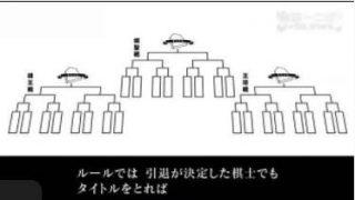 ETV特集「加藤一二三という男、ありけり。」 20170701
