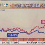 Newsモーニングサテライト【外国人投資家が注目する投資の芽】 20170704