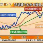 Newsモーニングサテライト【仮想通貨は投資妙味あり?】 20170711