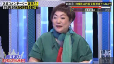 橋下×羽鳥の番組 20170724