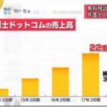 Newsモーニングサテライト【日本人も参戦 NY配車サービス】 20170803