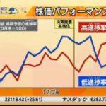 Newsモーニングサテライト【J-REITの今後は?】 20170808
