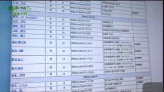 ザ・ノンフィクション オレがやらなきゃ誰がやる!~北朝鮮へ送るラジオ放送「し… 20170820