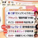 めざましテレビ 20170926