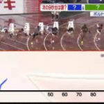 Going! Sports&News 20170930