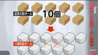 THE NEWS α 20171010