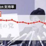 THE NEWS α 20171016