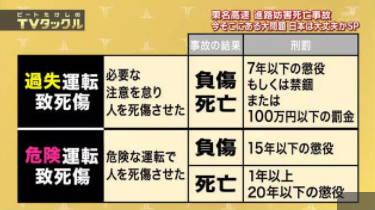 ビートたけしのTVタックル 20171022
