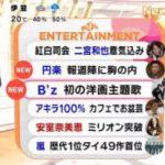 めざましテレビ 20171114