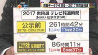 新・週刊フジテレビ批評 20171125