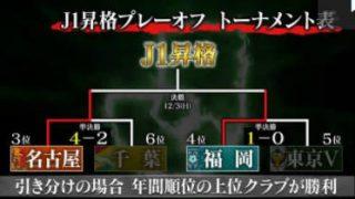 日本サッカー応援宣言 やべっちFC 20171126