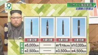 ニュースウオッチ9▽日馬富士が引退 会見を詳報▽北朝鮮新型ミサイル能力は? 20171129