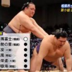 バース・デイ【相撲・新小結の11月場所に密着】 20171202