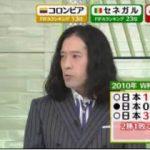 SPORTSウォッチャー▽ロシアW杯対戦国決定!日本代表予選突破の鍵は? 20171202