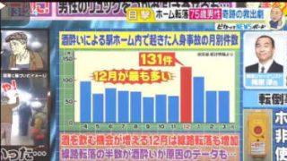 直撃LIVE グッディ! 20171206